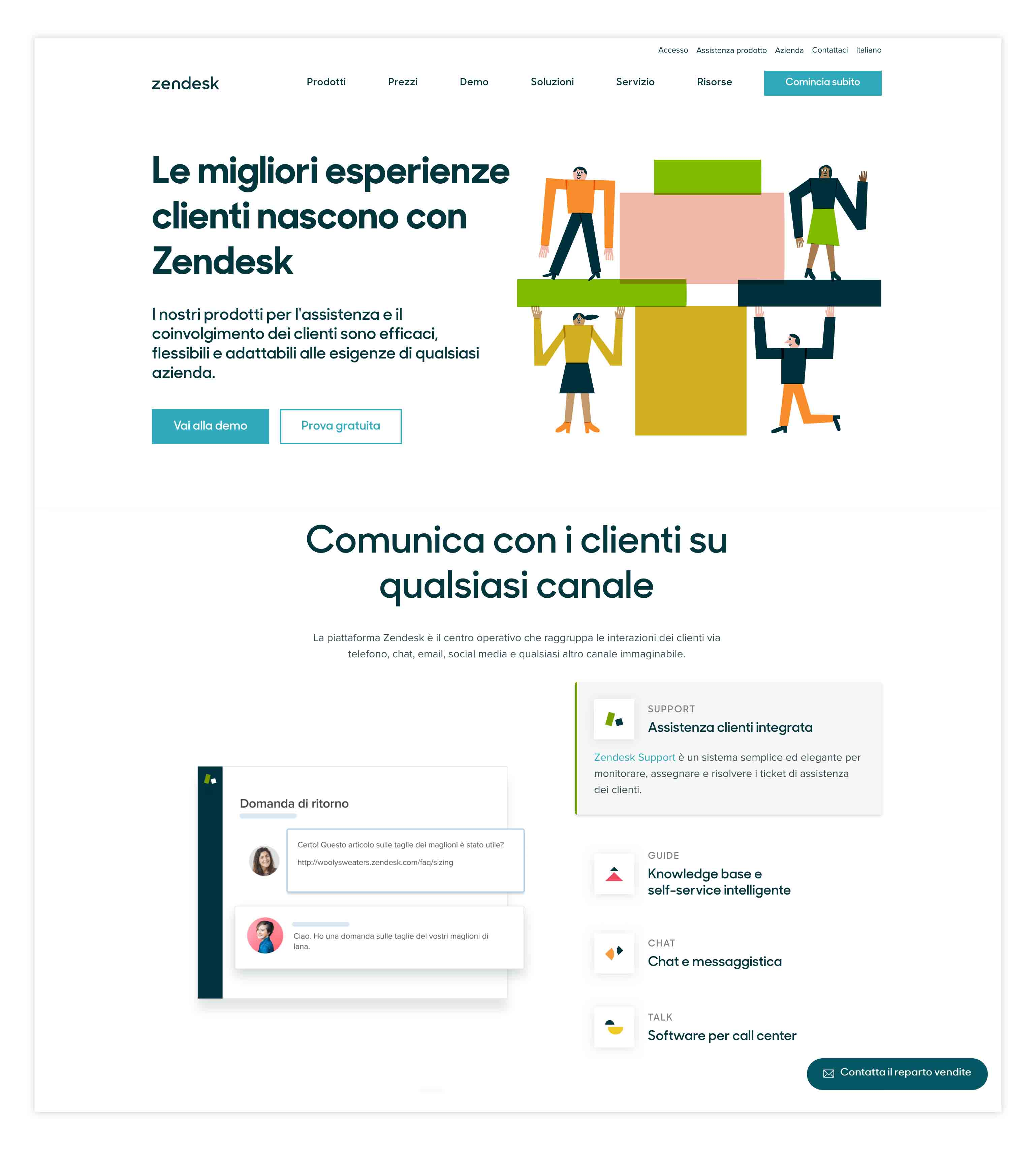 web design b2b zendesk