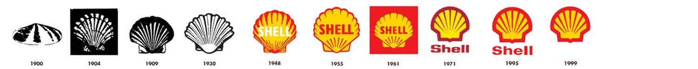 shell logo storia loghi famosi